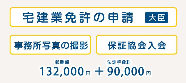 宅建業免許の申請(大臣)と事務所写真の撮影、保証協会入会を合わせて報酬額150,000円+法定手数料90,000円