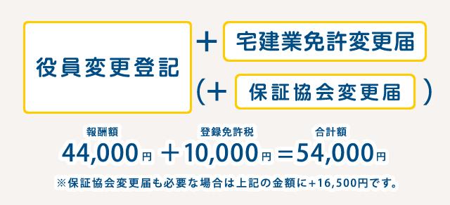 price_yakuinhenko